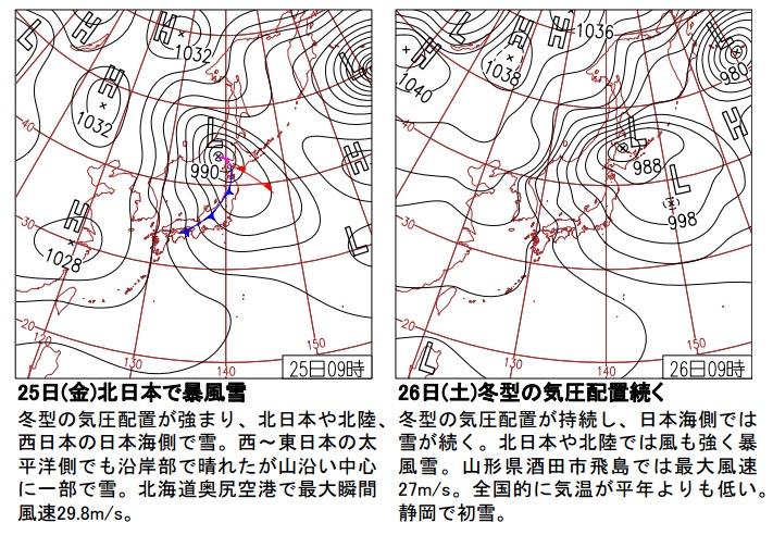 平成25年1月25日26日の新潟湯沢大雪時の天気図