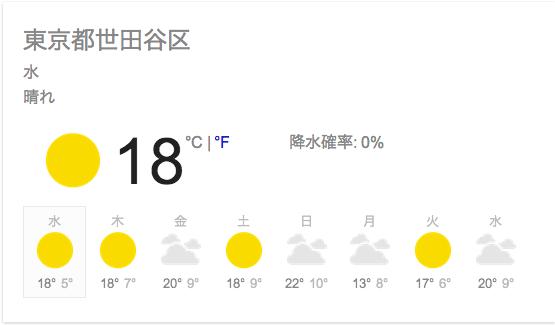 3月上旬の気温、天気