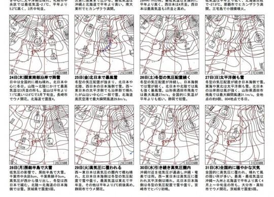 2013年1月の天気図