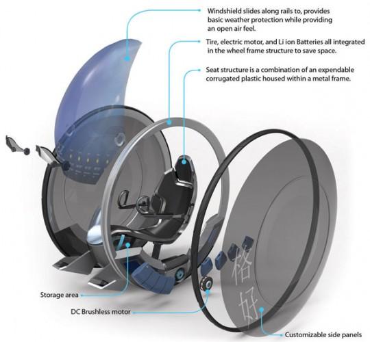 alex langensiepenがgenzeのプロジェクトとしてデザインした電動バイクusf(ultra small footprint)の詳細